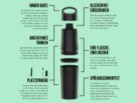 BE O bottle umweltfreundlich Zuckerrohr